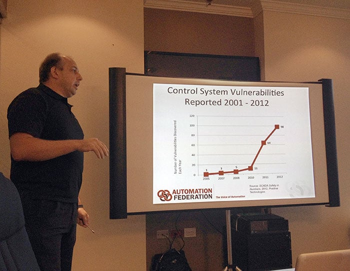 Steve Mustard notes the rise in cybersecurity vulnerabilities, year over year.