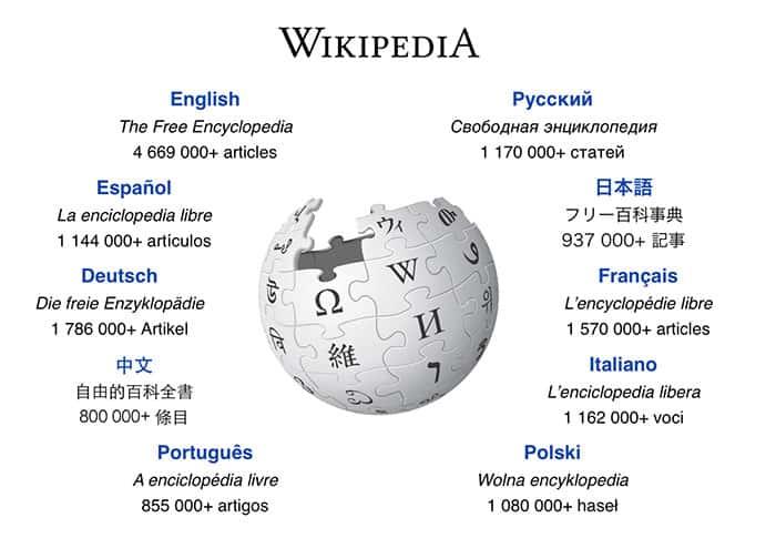 Wikipedia's website